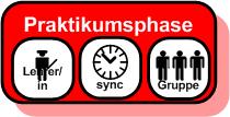 Tabelle 1 praktikumsphase-png-farbig