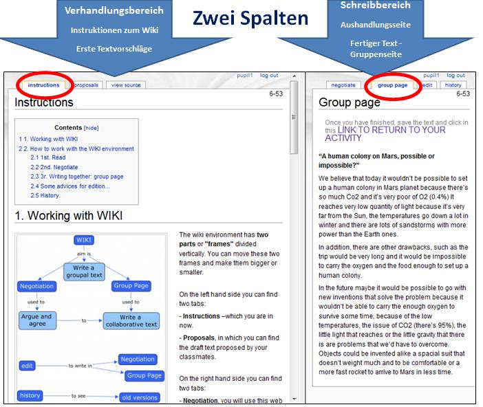 Abbildung 3: Wiki-Umgebung: Anweisungen und Gruppenseite